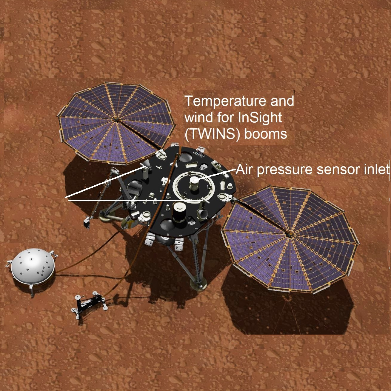 insightdatosmeteorologicos Marte