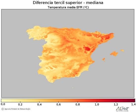 1576693396 965 el calor como nueva normalidad agencia estatal de meteorologa El calor como nueva normalidad   Agencia Estatal de Meteorologa