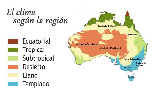 australia sisney tipos de climas ART 218: VIAJANDO: EL TIEMPO EN TU DESTINO SÍDNEY/AUSTRALIA
