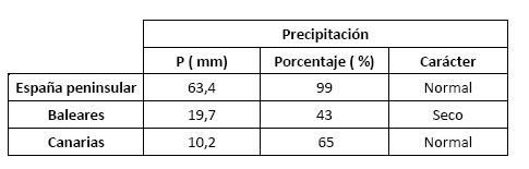 860 abril de 2021 un mes en la media agencia estatal de meteorologa Abril de 2021, un mes en la media   Agencia Estatal de Meteorologa