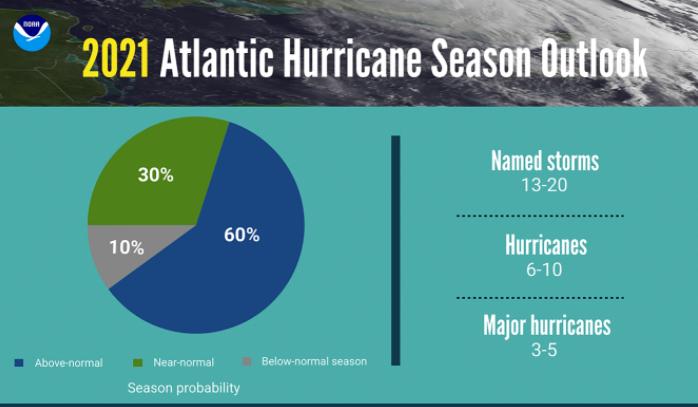 hurcanes2021 ART 227: TEMPORADA HURACANES 2021 EN EL ATLÁNTICO Y PACÍFICO